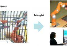 Nền Công nghiệp 4.0