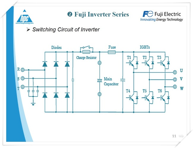 fuji inverter, ảnh 3