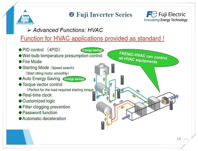 Biến tần FRENIC HVAC, Fuji Electric, ảnh 3