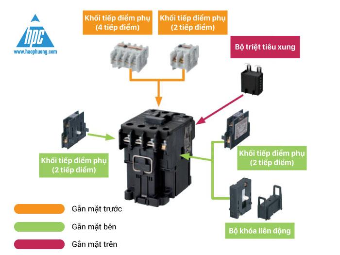 Contactor FJ Fuji Electric – Chất lượng vượt trội trong tầm tay bạn