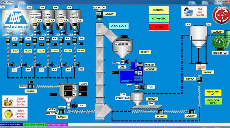 hệ thống scanda