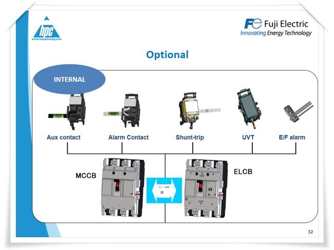Phụ kiện MCCB - ELCB Fuji Electric, ảnh 1