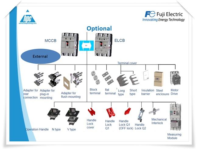 Phụ kiện MCCB - ELCB Fuji Electric, ảnh 2