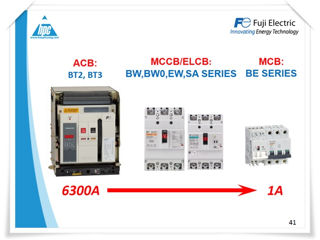 RCBO Fuji Electric, ảnh 5