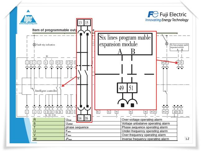 Máy cắt hạ thế ACB Fuji Electric, ảnh 8