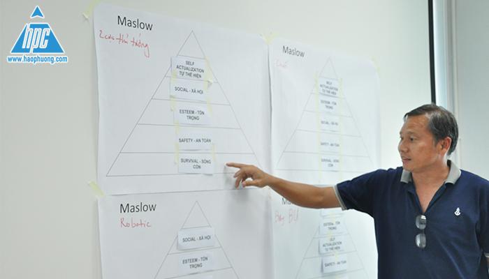 Thảo luận về tháp nhu cầu Maslow