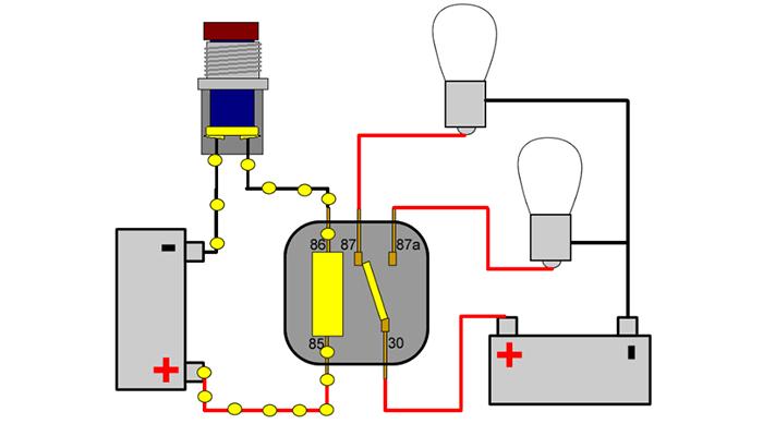 Mô hình hoạt động của relay trung gian