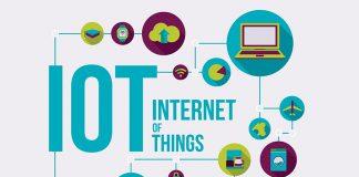 Ảnh bìa Hạo Phương ứng dụng IoT