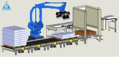 cấu hình robot palletizer 4