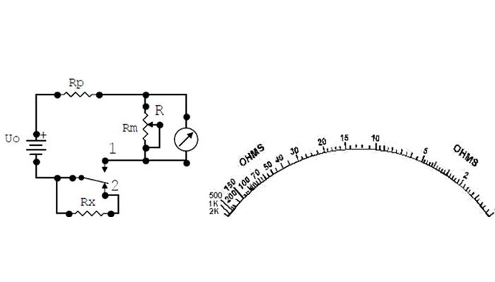 Sơ đồ Ôm kế nối tiếp sử dụng chiết áp Rm