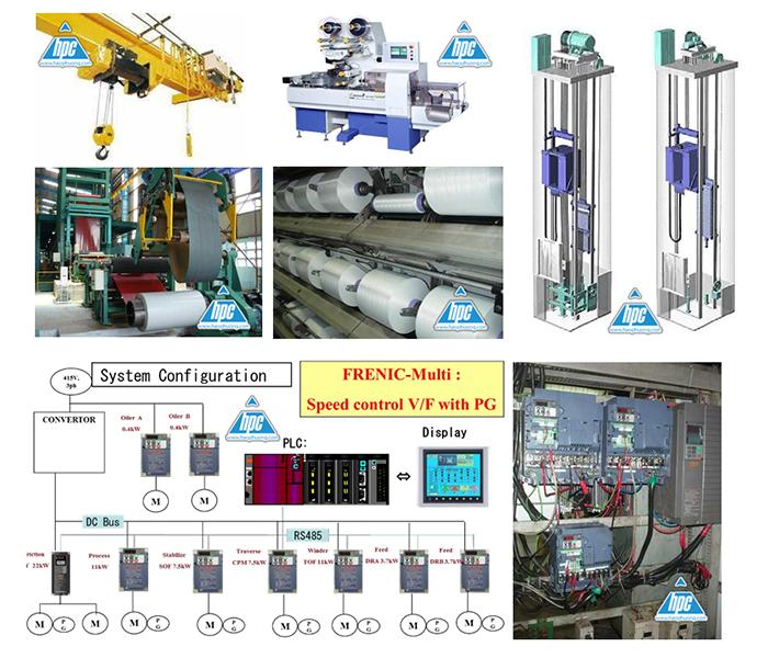 Một số ứng dụng của biến tần trong công nghiệp