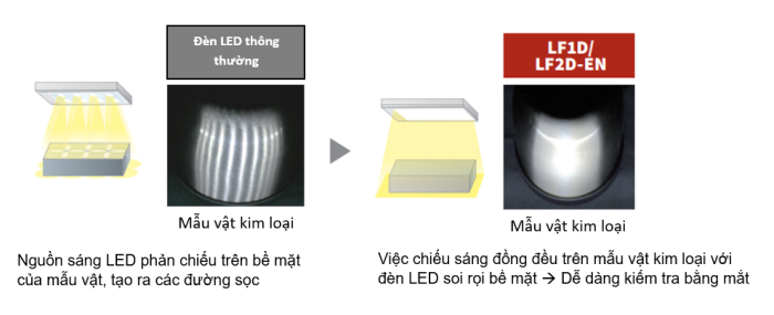 Đèn LED IDEC 1