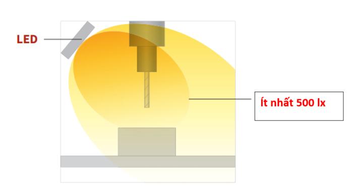 Đèn LED IDEC 4