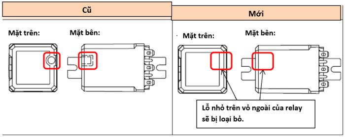 Thay đổi về hình dạng vỏ ngoài của relay