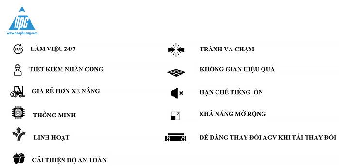 agv-phuong-thuc-van-chuyen-thong-minh-7