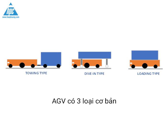 Phân loại xe tự hành AGV