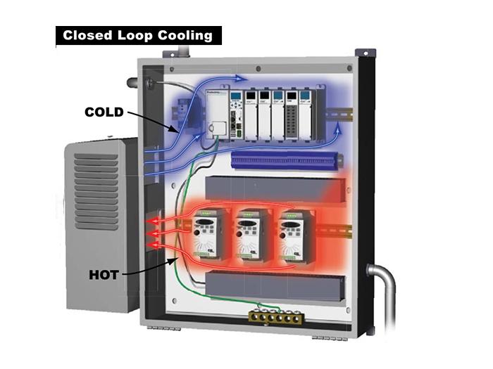 làm mát bằng máy lạnh