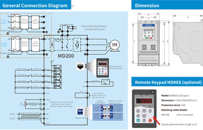 Hướng dẫn cài đặt biến tần Inovance MD200 chạy từ keypad