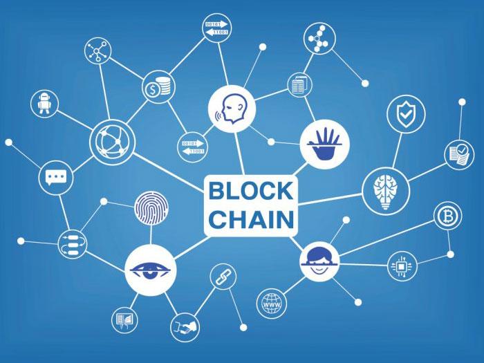 Tương lai của các giải pháp công nghệ blockchain